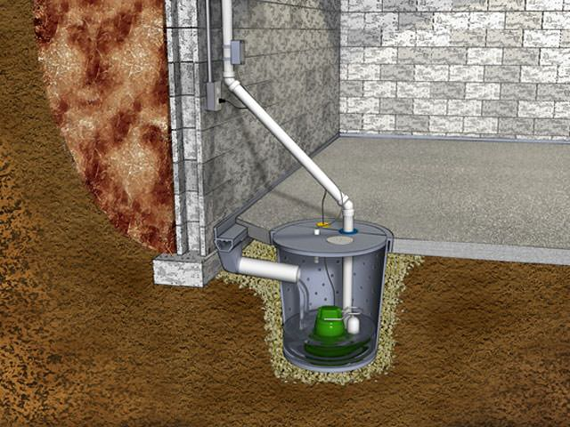 Our Sump Pump Systems Installed in Illinois and Missouri Patented Basement and Crawl Space Sump Pump Systems