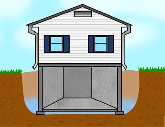 Your basement is in the lower level, foundation of your home. This means that the foundation problems you may be...